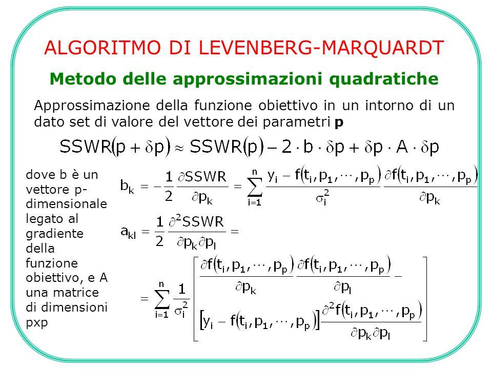 ALGORITMO DI LEVENBERG-MARQUARDT Metodo delle approssimazioni quadratiche Si valutano i valori dei componenti di A e b in corrispondenza di un determinato valore p j del vettore dei parametri, e si calcola poi p j+1 =p j +A -1 b In questo caso lincremento in ogni iterazione si calcola p j+1 =p j +c·b ove c è una opportuna costante.