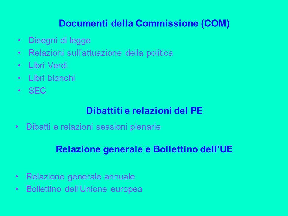 Disegni di legge Relazioni sullattuazione della politica Libri Verdi Libri bianchi SEC Documenti della Commissione (COM) Dibattiti e relazioni del PE Dibatti e relazioni sessioni plenarie Relazione generale e Bollettino dellUE Relazione generale annuale Bollettino dellUnione europea