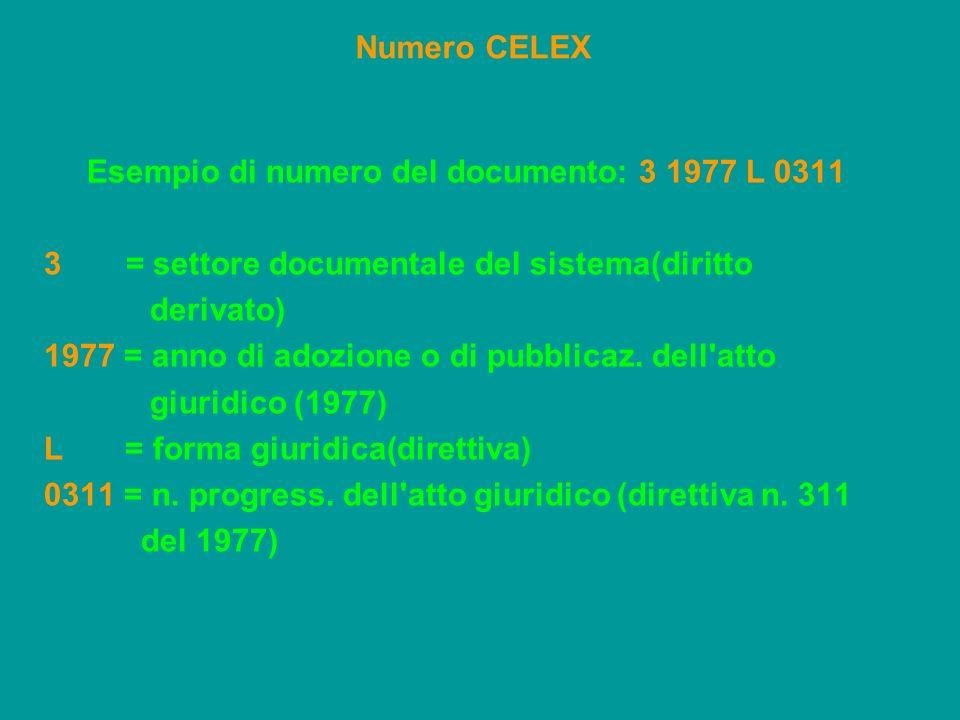 Numero CELEX Esempio di numero del documento: 3 1977 L 0311 3 = settore documentale del sistema(diritto derivato) 1977 = anno di adozione o di pubblicaz.