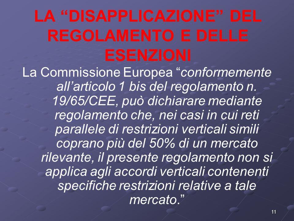 11 LA DISAPPLICAZIONE DEL REGOLAMENTO E DELLE ESENZIONI La Commissione Europea conformemente allarticolo 1 bis del regolamento n.