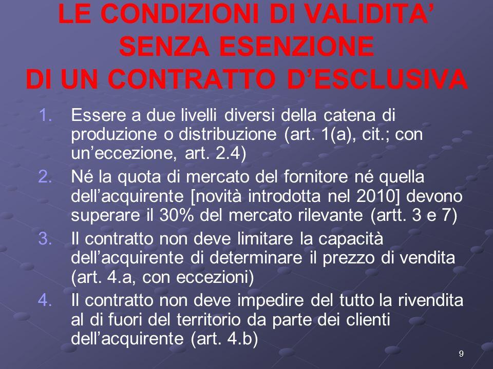 9 LE CONDIZIONI DI VALIDITA SENZA ESENZIONE DI UN CONTRATTO DESCLUSIVA 1.