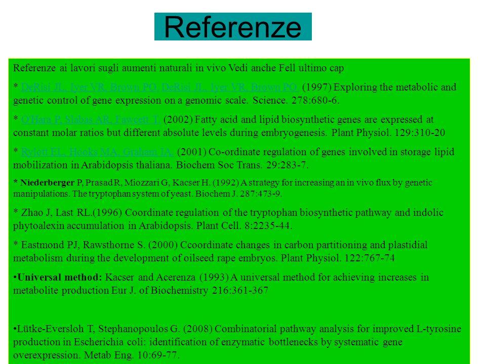 Referenze Referenze ai lavori sugli aumenti naturali in vivo Vedi anche Fell ultimo cap * DeRisi JL, Iyer VR, Brown PO.