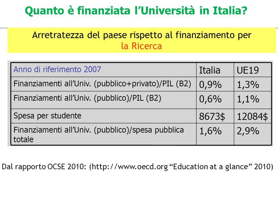 Quanto è finanziata lUniversità in Italia? Arretratezza del paese rispetto al finanziamento per la Ricerca Dal rapporto OCSE 2010: (http://www.oecd.or