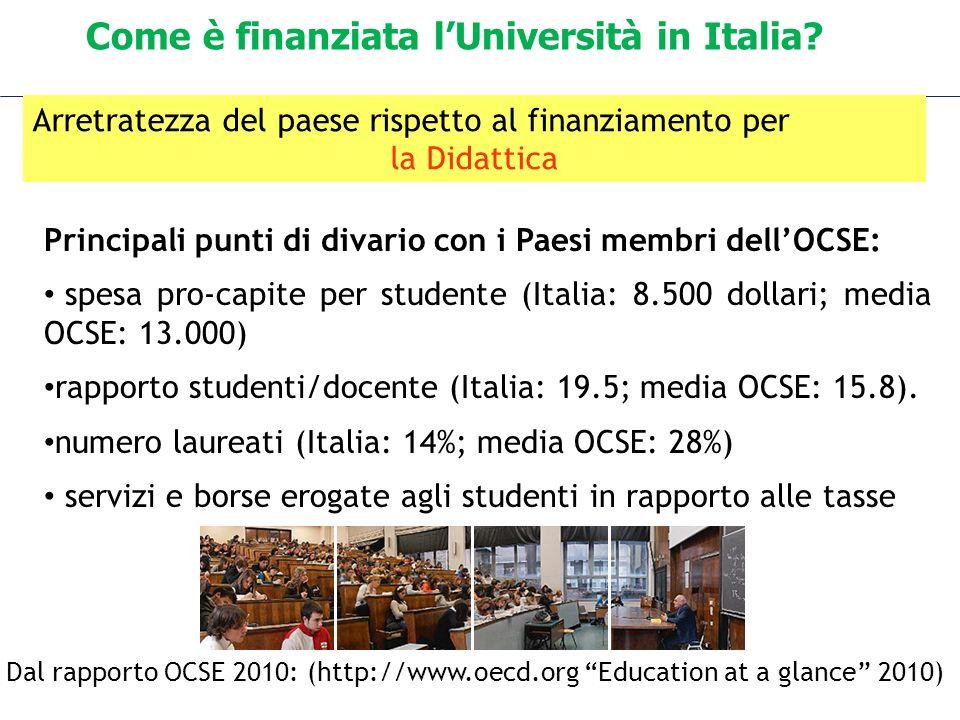 Come è finanziata lUniversità in Italia? Arretratezza del paese rispetto al finanziamento per la Didattica Dal rapporto OCSE 2010: (http://www.oecd.or