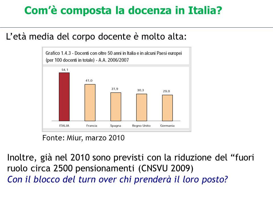 Comè composta la docenza in Italia? Fonte: Miur, marzo 2010 Letà media del corpo docente è molto alta: Inoltre, già nel 2010 sono previsti con la ridu