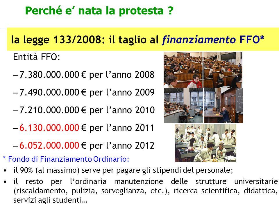 Perché e nata la protesta ? la legge 133/2008: il taglio al finanziamento FFO* * Fondo di Finanziamento Ordinario: il 90% (al massimo) serve per pagar