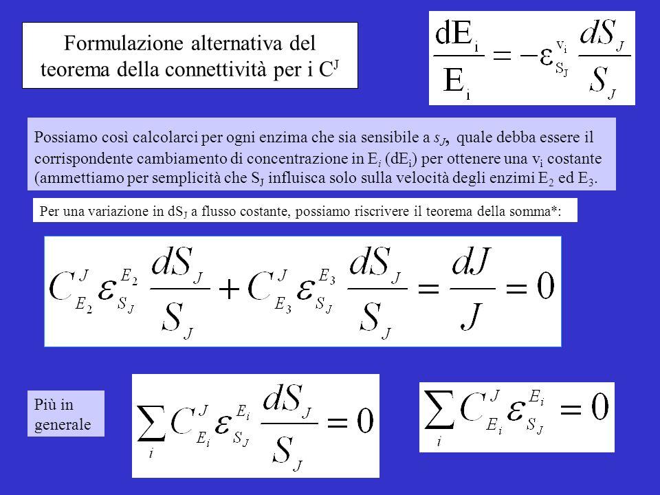 Possiamo così calcolarci per ogni enzima che sia sensibile a s J, quale debba essere il corrispondente cambiamento di concentrazione in E i (dE i ) per ottenere una v i costante (ammettiamo per semplicità che S J influisca solo sulla velocità degli enzimi E 2 ed E 3.