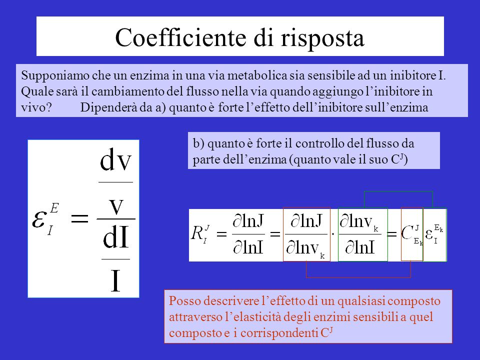 Coefficiente di risposta Supponiamo che un enzima in una via metabolica sia sensibile ad un inibitore I.