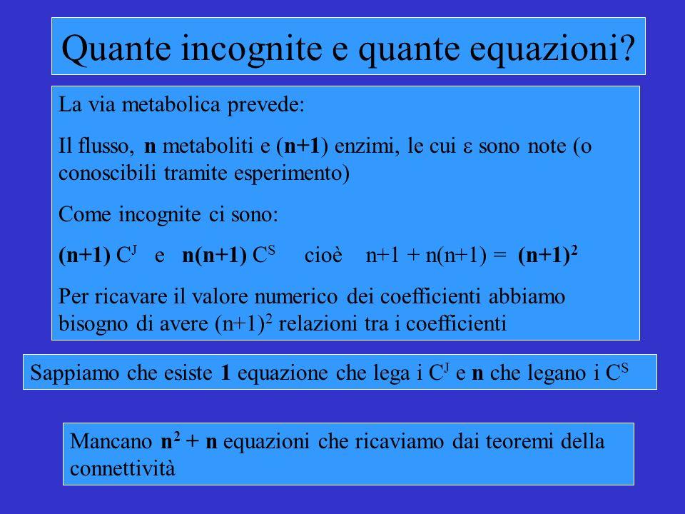 Quante incognite e quante equazioni.