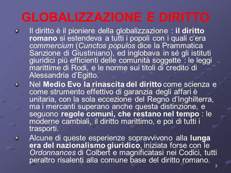 3 GLOBALIZZAZIONE E DIRITTO Il diritto è il pioniere della globalizzazione : il diritto romano si estendeva a tutti i popoli con i quali cera commerci