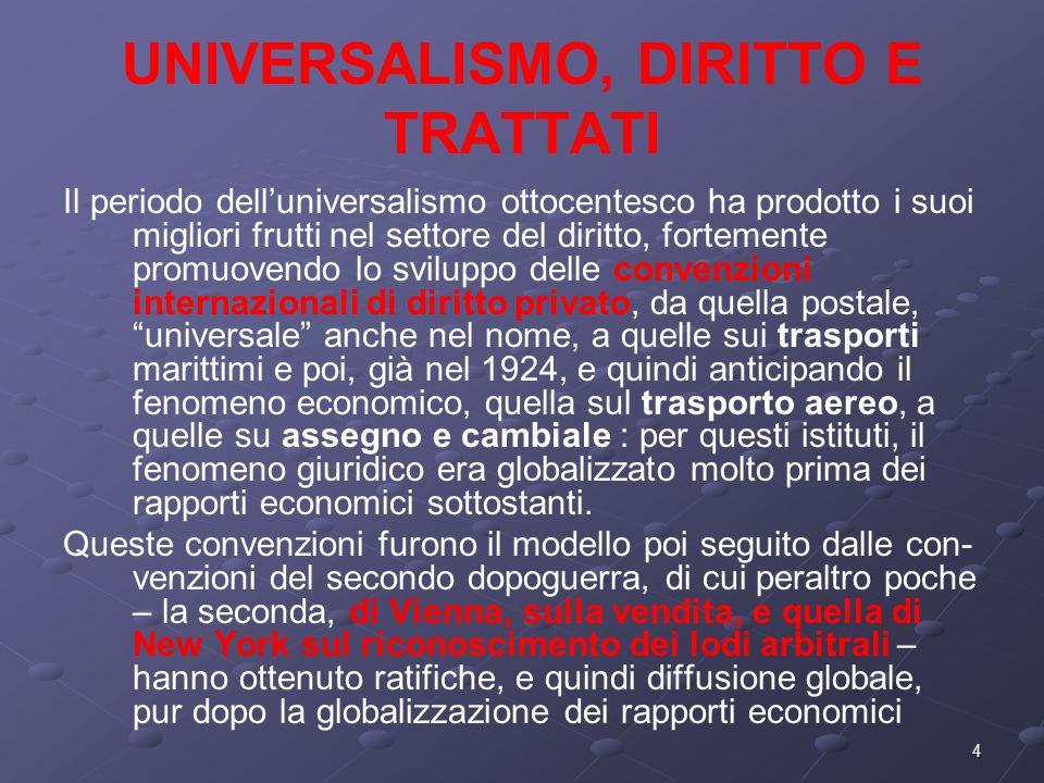 4 UNIVERSALISMO, DIRITTO E TRATTATI Il periodo delluniversalismo ottocentesco ha prodotto i suoi migliori frutti nel settore del diritto, fortemente p