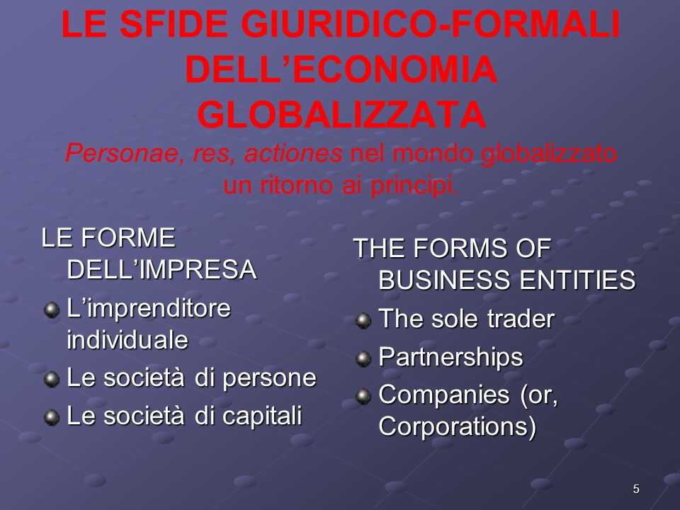 5 LE SFIDE GIURIDICO-FORMALI DELLECONOMIA GLOBALIZZATA Personae, res, actiones nel mondo globalizzato un ritorno ai principi. LE FORME DELLIMPRESA Lim