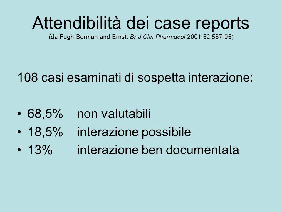 Attendibilità dei case reports (da Fugh-Berman and Ernst, Br J Clin Pharmacol 2001;52:587-95) 108 casi esaminati di sospetta interazione: 68,5% non va