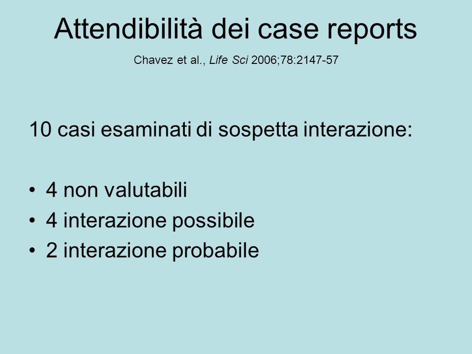 Attendibilità dei case reports Chavez et al., Life Sci 2006;78:2147-57 10 casi esaminati di sospetta interazione: 4 non valutabili 4 interazione possi