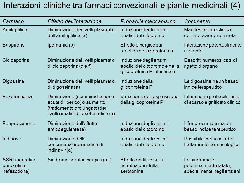 Interazioni cliniche tra farmaci convezionali e piante medicinali (4) FarmacoEffetto dellinterazioneProbabile meccanismoCommento AmitriptilinaDiminuzi