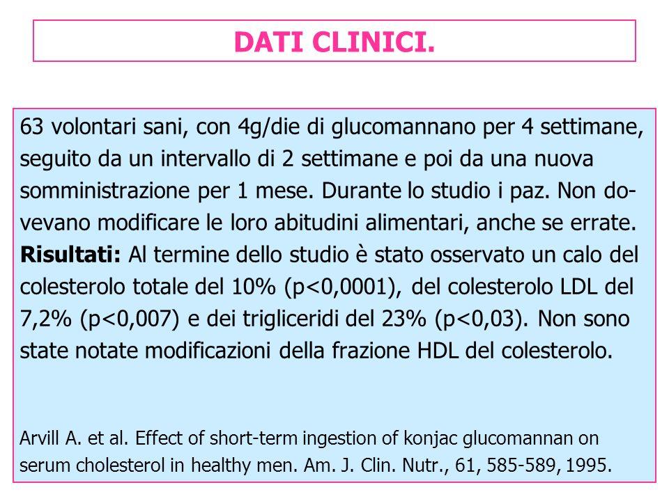 DATI CLINICI. 63 volontari sani, con 4g/die di glucomannano per 4 settimane, seguito da un intervallo di 2 settimane e poi da una nuova somministrazio
