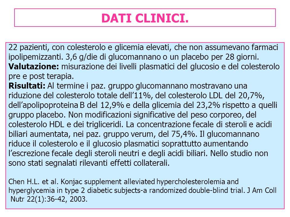 DATI CLINICI. 22 pazienti, con colesterolo e glicemia elevati, che non assumevano farmaci ipolipemizzanti. 3,6 g/die di glucomannano o un placebo per