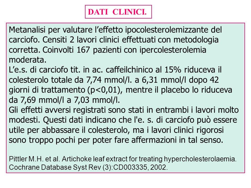 DATI CLINICI. Metanalisi per valutare leffetto ipocolesterolemizzante del carciofo. Censiti 2 lavori clinici effettuati con metodologia corretta. Coin