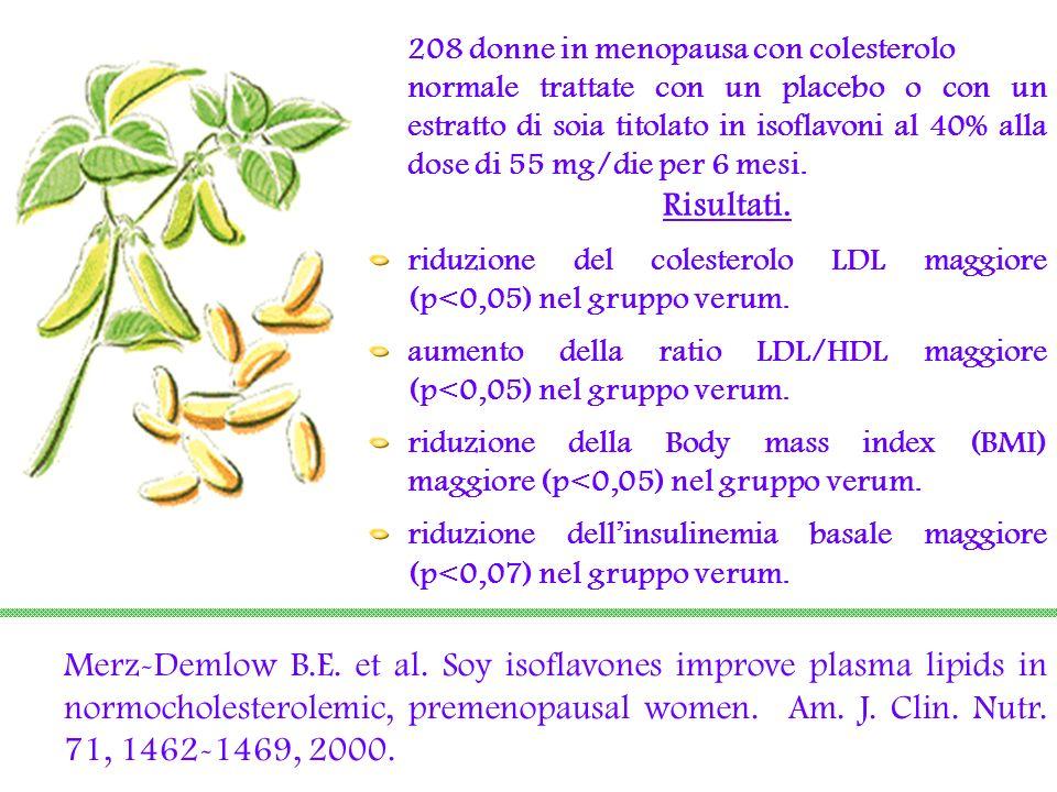 208 donne in menopausa con colesterolo normale trattate con un placebo o con un estratto di soia titolato in isoflavoni al 40% alla dose di 55 mg/die