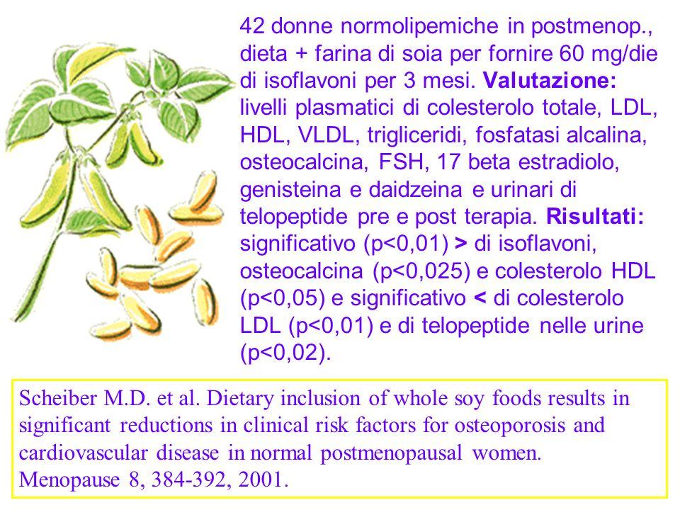 42 donne normolipemiche in postmenop., dieta + farina di soia per fornire 60 mg/die di isoflavoni per 3 mesi. Valutazione: livelli plasmatici di coles