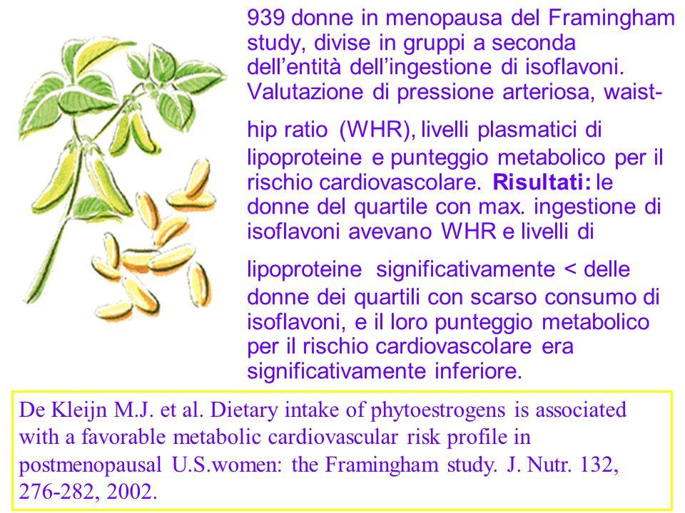 939 donne in menopausa del Framingham study, divise in gruppi a seconda dellentità dellingestione di isoflavoni. Valutazione di pressione arteriosa, w