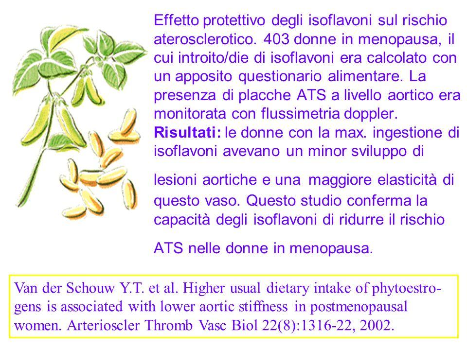 Effetto protettivo degli isoflavoni sul rischio aterosclerotico. 403 donne in menopausa, il cui introito/die di isoflavoni era calcolato con un apposi