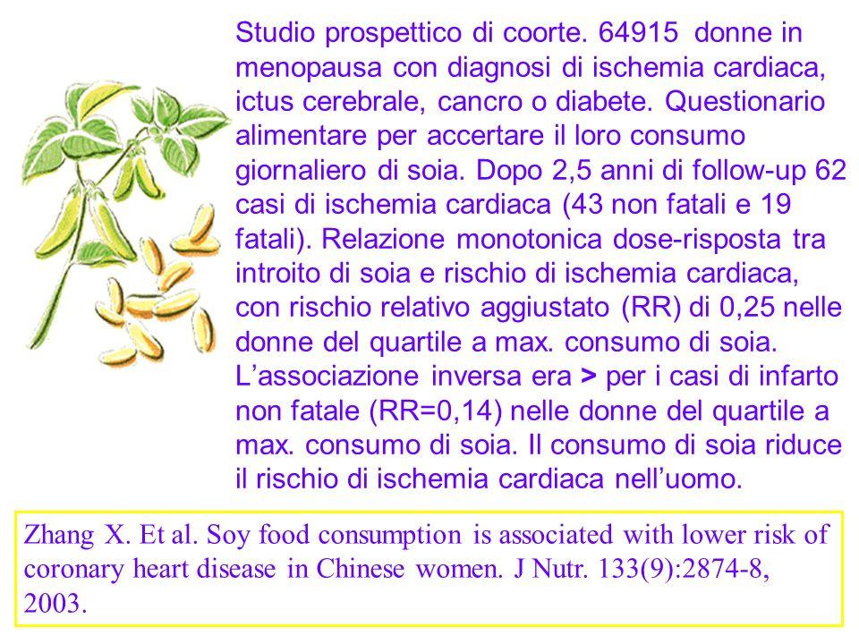 Studio prospettico di coorte. 64915 donne in menopausa con diagnosi di ischemia cardiaca, ictus cerebrale, cancro o diabete. Questionario alimentare p