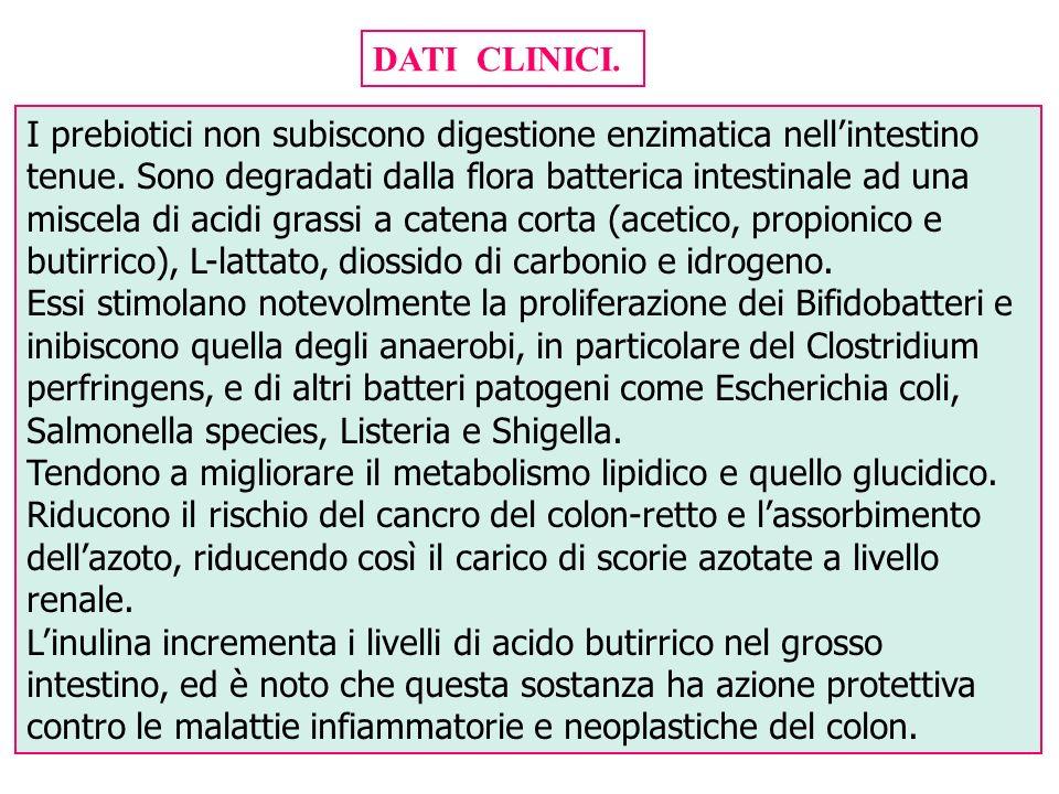 DATI CLINICI. I prebiotici non subiscono digestione enzimatica nellintestino tenue. Sono degradati dalla flora batterica intestinale ad una miscela di