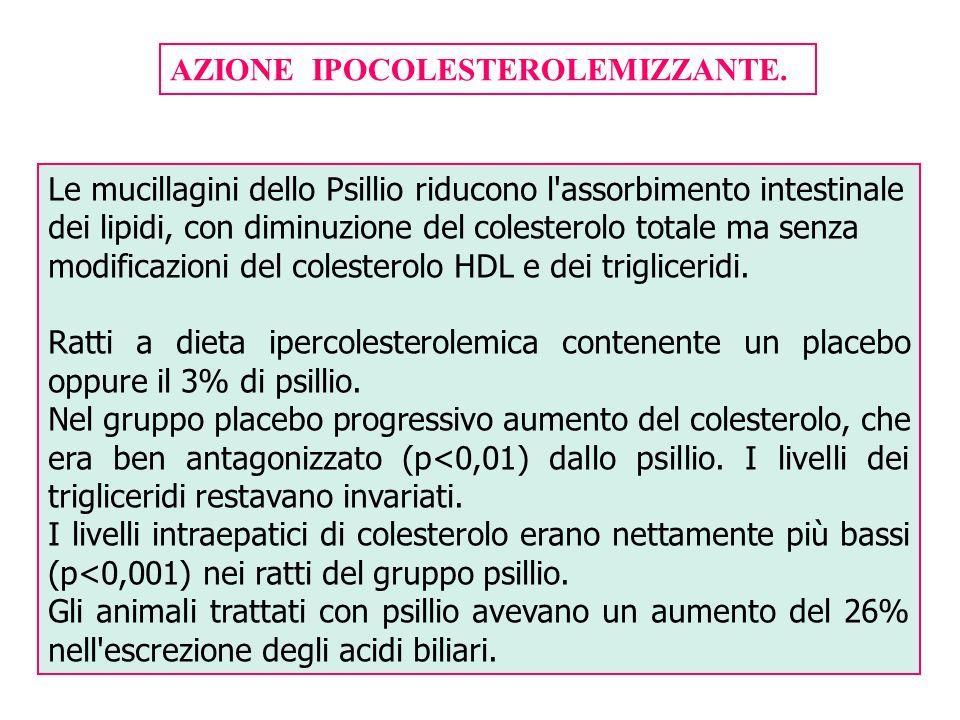 AZIONE IPOCOLESTEROLEMIZZANTE. Le mucillagini dello Psillio riducono l'assorbimento intestinale dei lipidi, con diminuzione del colesterolo totale ma