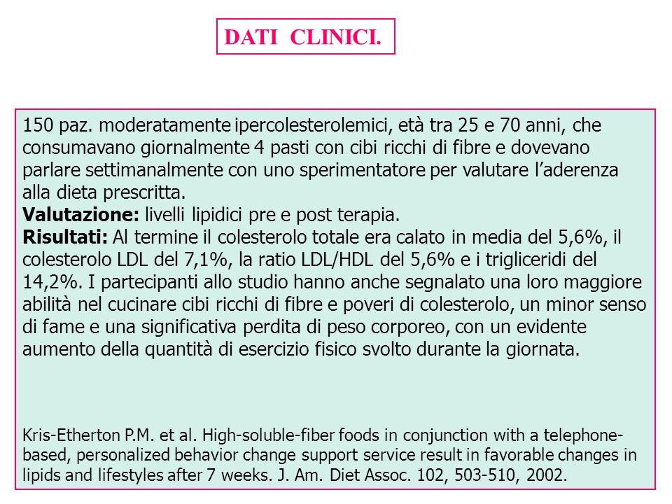 DATI CLINICI. 150 paz. moderatamente ipercolesterolemici, età tra 25 e 70 anni, che consumavano giornalmente 4 pasti con cibi ricchi di fibre e doveva