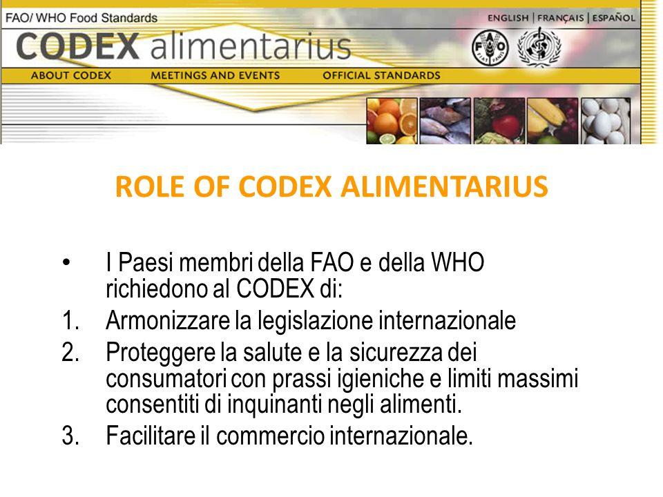 I Paesi membri della FAO e della WHO richiedono al CODEX di: 1.Armonizzare la legislazione internazionale 2.Proteggere la salute e la sicurezza dei consumatori con prassi igieniche e limiti massimi consentiti di inquinanti negli alimenti.