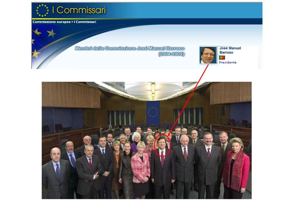 ( 2 ) IL CONSIGLIO dellUNIONE EUROPEA ( DEI MINISTRI ) Esercita il potere legislativo assieme al Parlamento europeo.