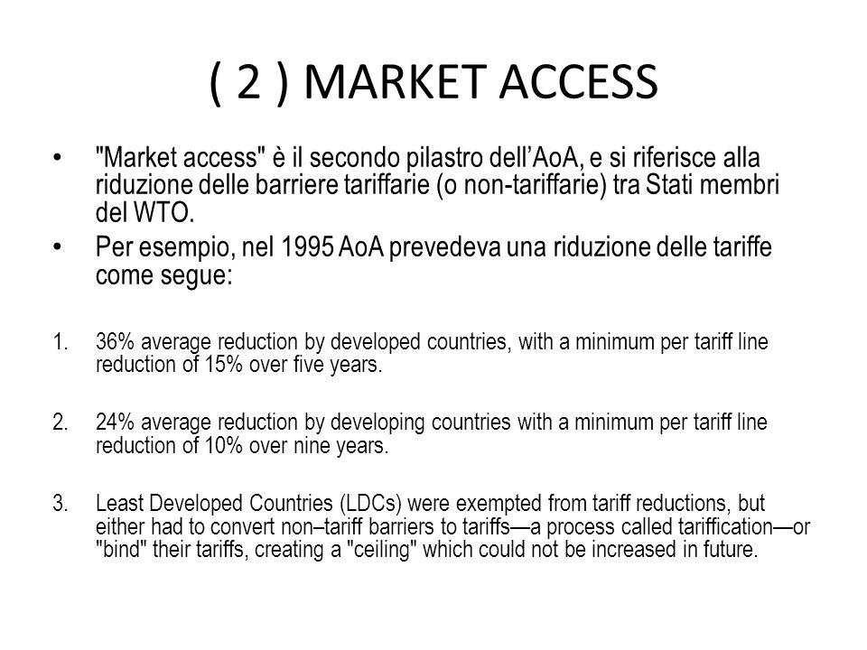 ( 2 ) MARKET ACCESS Market access è il secondo pilastro dellAoA, e si riferisce alla riduzione delle barriere tariffarie (o non-tariffarie) tra Stati membri del WTO.