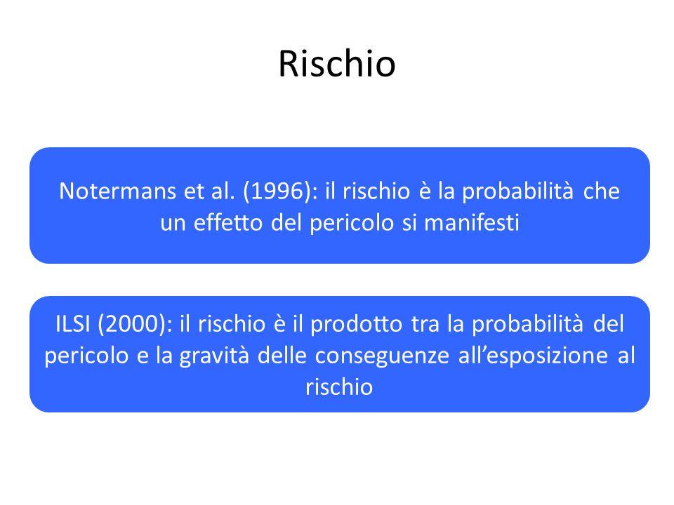 Rischio Notermans et al.
