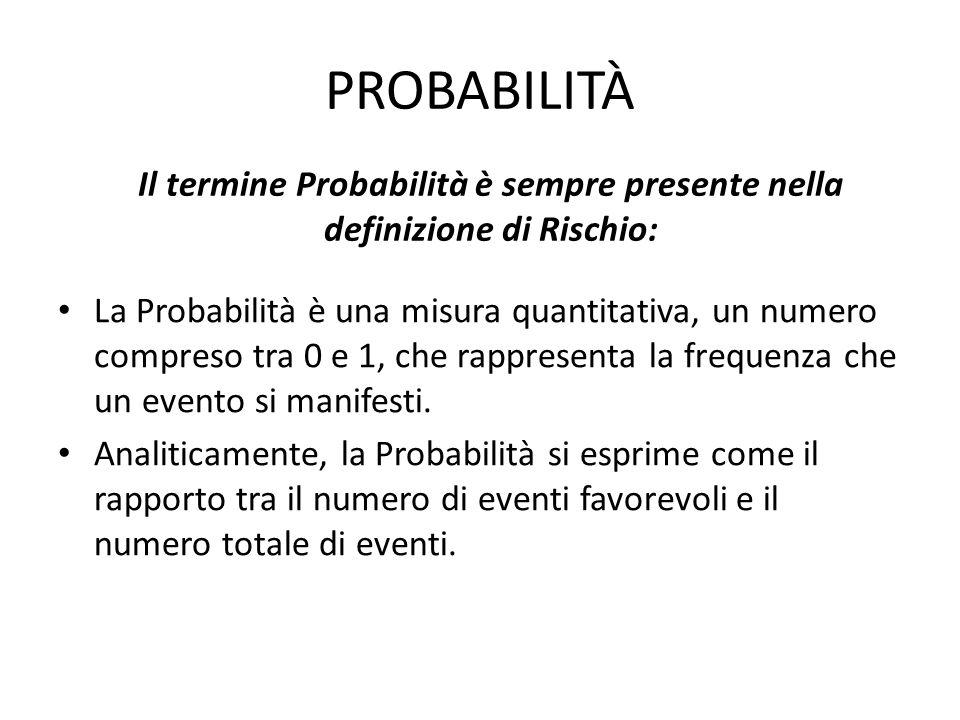 PROBABILITÀ La Probabilità è una misura quantitativa, un numero compreso tra 0 e 1, che rappresenta la frequenza che un evento si manifesti.