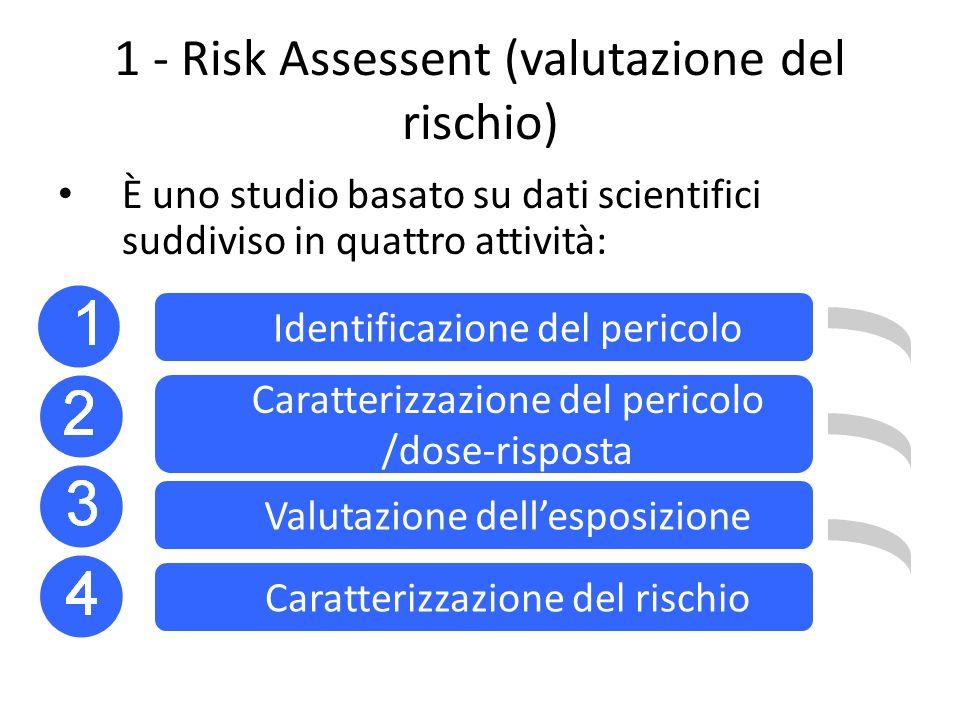 Identificazione del pericolo 1 - Risk Assessent (valutazione del rischio) È uno studio basato su dati scientifici suddiviso in quattro attività: Caratterizzazione del pericolo /dose-risposta Valutazione dellesposizione Caratterizzazione del rischio