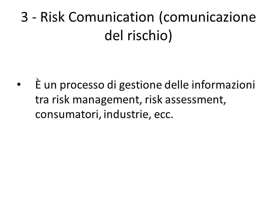 3 - Risk Comunication (comunicazione del rischio) È un processo di gestione delle informazioni tra risk management, risk assessment, consumatori, industrie, ecc.