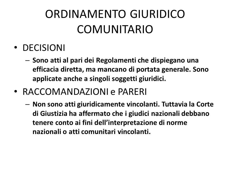 ITER PER LEMANAZIONE DI UNA NORMA EUROPEA PROCEDURA DI CONSULTAZIONE – La Commissione elabora un atto che viene approvato dal Consiglio mentre il Parlamento può solo esprimere un parere (escludendolo di fatto).