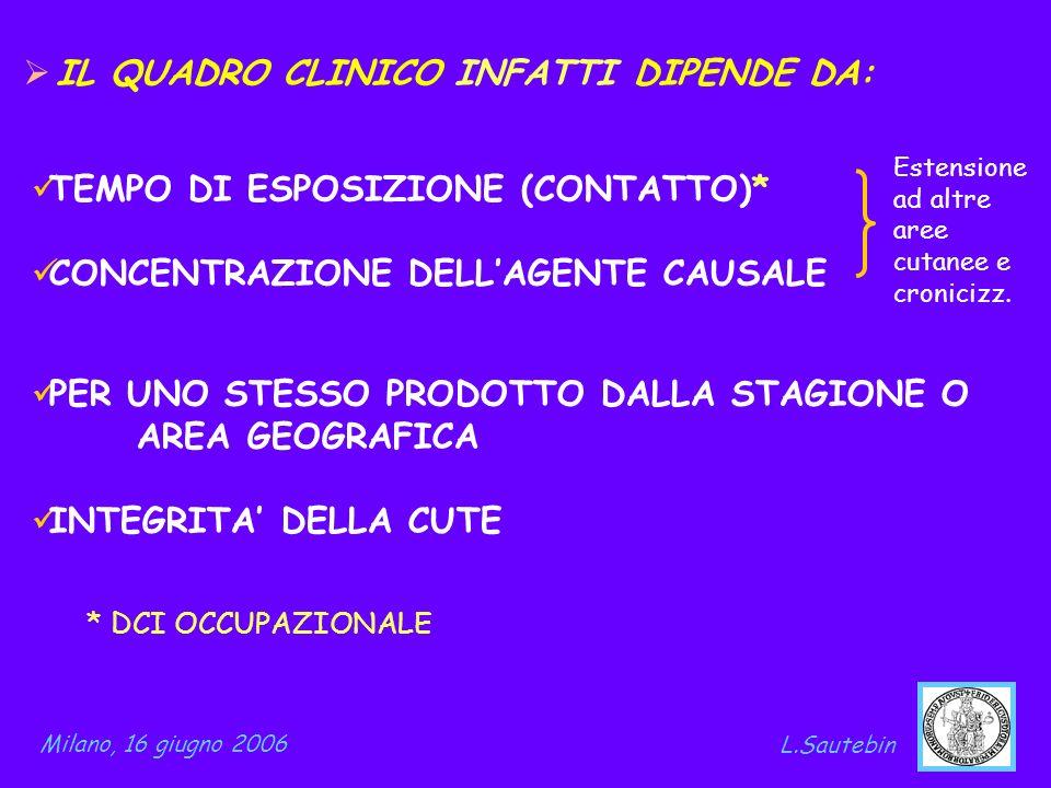 IL QUADRO CLINICO INFATTI DIPENDE DA: TEMPO DI ESPOSIZIONE (CONTATTO)* CONCENTRAZIONE DELLAGENTE CAUSALE Milano, 16 giugno 2006 L.Sautebin Estensione