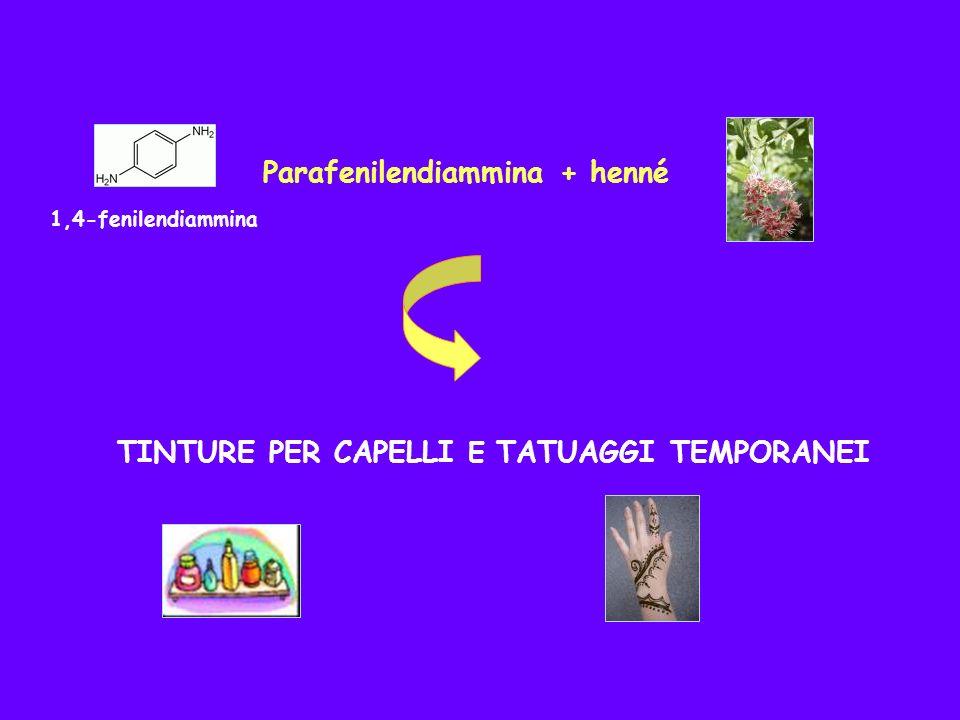 Parafenilendiammina + henné TINTURE PER CAPELLI E TATUAGGI TEMPORANEI 1,4-fenilendiammina