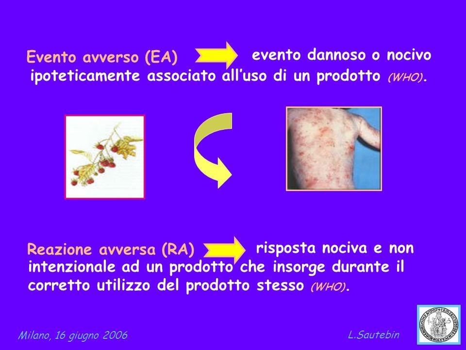 evento dannoso o nocivo ipoteticamente associato alluso di un prodotto (WHO). Reazione avversa (RA) Evento avverso (EA) risposta nociva e non intenzio