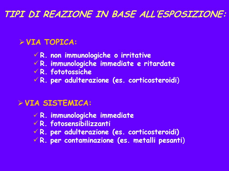 TIPI DI REAZIONE IN BASE ALLESPOSIZIONE: VIA TOPICA: R. non immunologiche o irritative R. immunologiche immediate e ritardate R. fototossiche R. per a