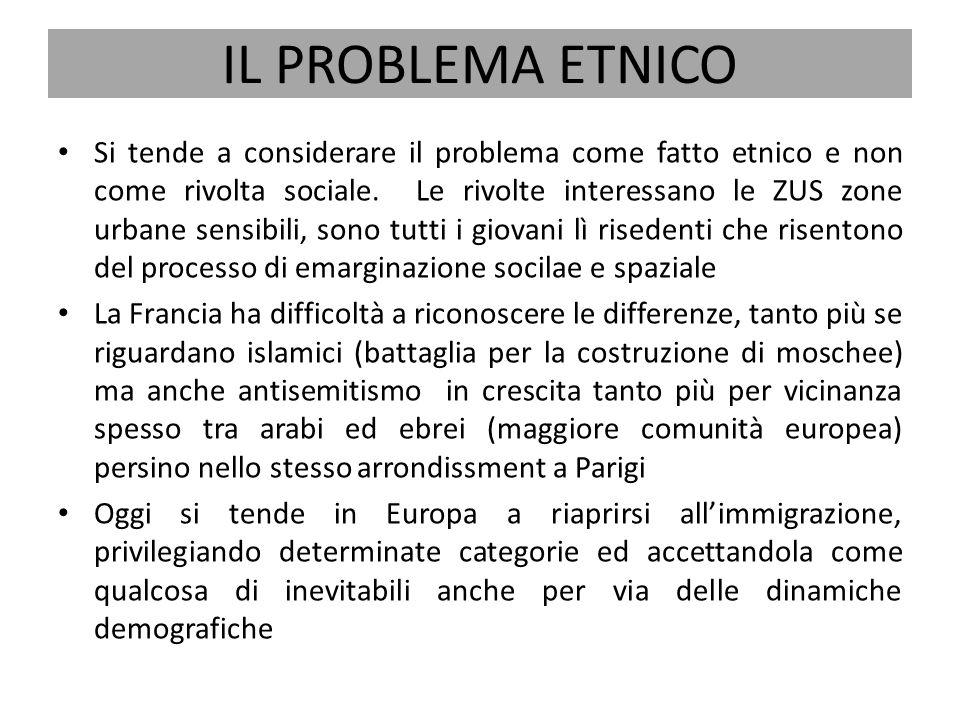 IL PROBLEMA ETNICO Si tende a considerare il problema come fatto etnico e non come rivolta sociale. Le rivolte interessano le ZUS zone urbane sensibil
