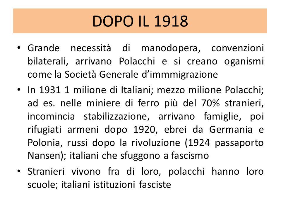 DOPO IL 1918 Grande necessità di manodopera, convenzioni bilaterali, arrivano Polacchi e si creano oganismi come la Società Generale dimmmigrazione In