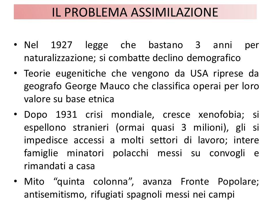 IL PROBLEMA ASSIMILAZIONE Nel 1927 legge che bastano 3 anni per naturalizzazione; si combatte declino demografico Teorie eugenitiche che vengono da US