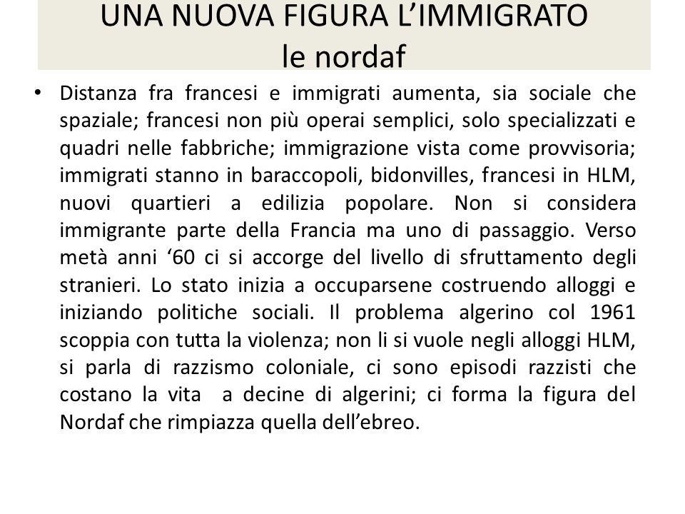 UNA NUOVA FIGURA LIMMIGRATO le nordaf Distanza fra francesi e immigrati aumenta, sia sociale che spaziale; francesi non più operai semplici, solo spec