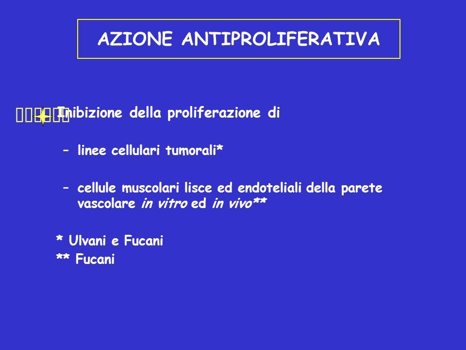 AZIONE ANTIPROLIFERATIVA Inibizione della proliferazione di –linee cellulari tumorali* –cellule muscolari lisce ed endoteliali della parete vascolare