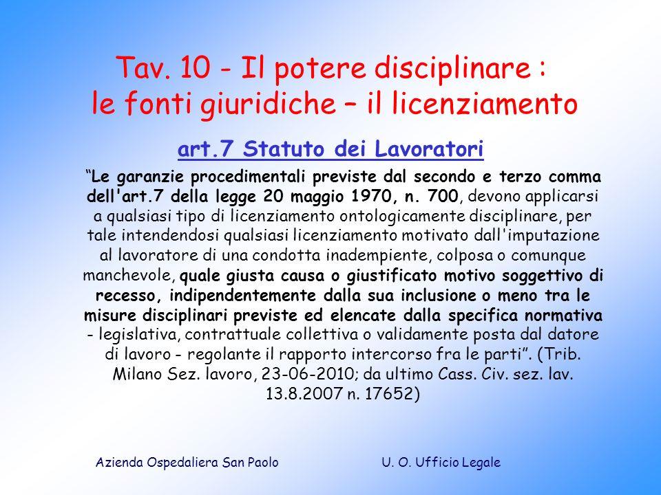 U. O. Ufficio LegaleAzienda Ospedaliera San Paolo Tav. 10 - Il potere disciplinare : le fonti giuridiche – il licenziamento art.7 Statuto dei Lavorato