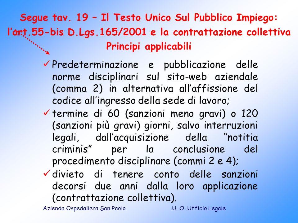 U. O. Ufficio LegaleAzienda Ospedaliera San Paolo Predeterminazione e pubblicazione delle norme disciplinari sul sito-web aziendale (comma 2) in alter
