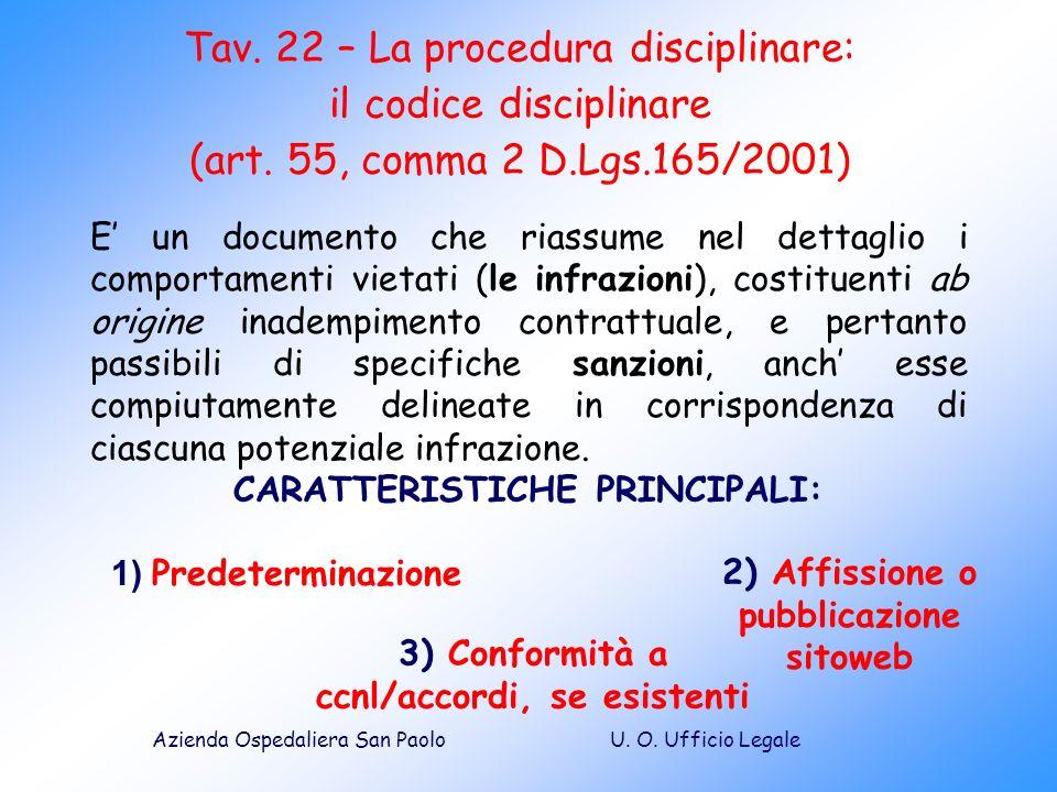 U. O. Ufficio LegaleAzienda Ospedaliera San Paolo E un documento che riassume nel dettaglio i comportamenti vietati (le infrazioni), costituenti ab or
